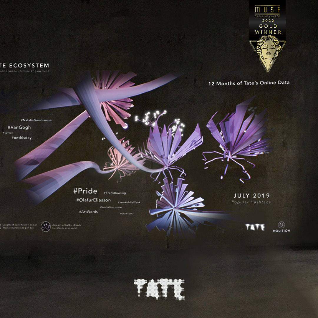 holition-tate-data-visualisation-muse-awards